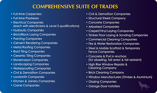 Comprehensive Suite Of Trades